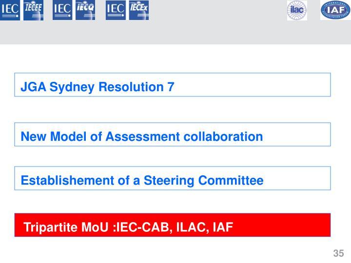 JGA Sydney Resolution 7