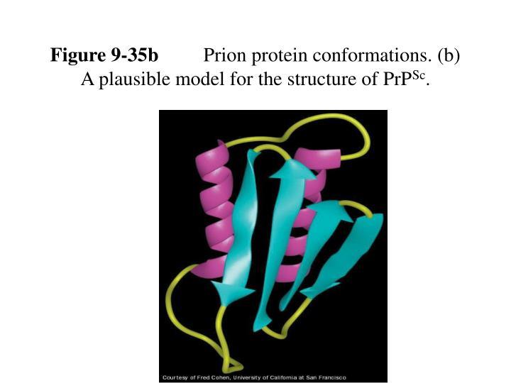 Figure 9-35b