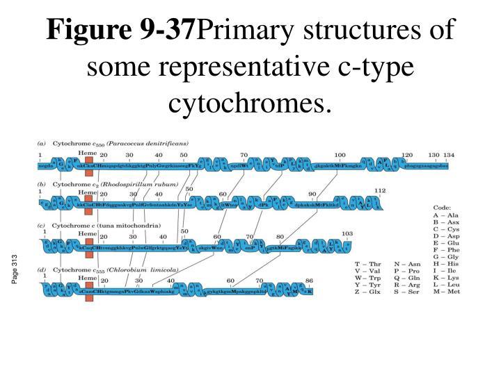 Figure 9-37