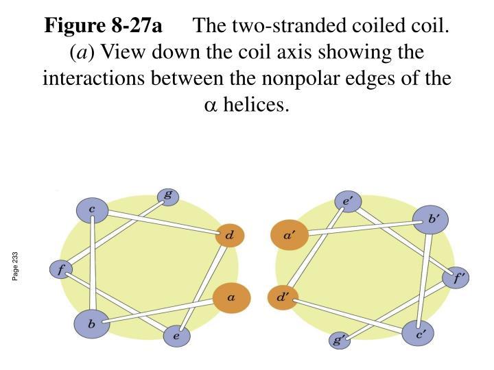 Figure 8-27a