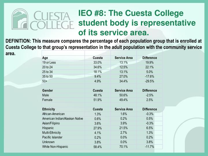 IEO #8: The Cuesta College student body is representative of its service area.