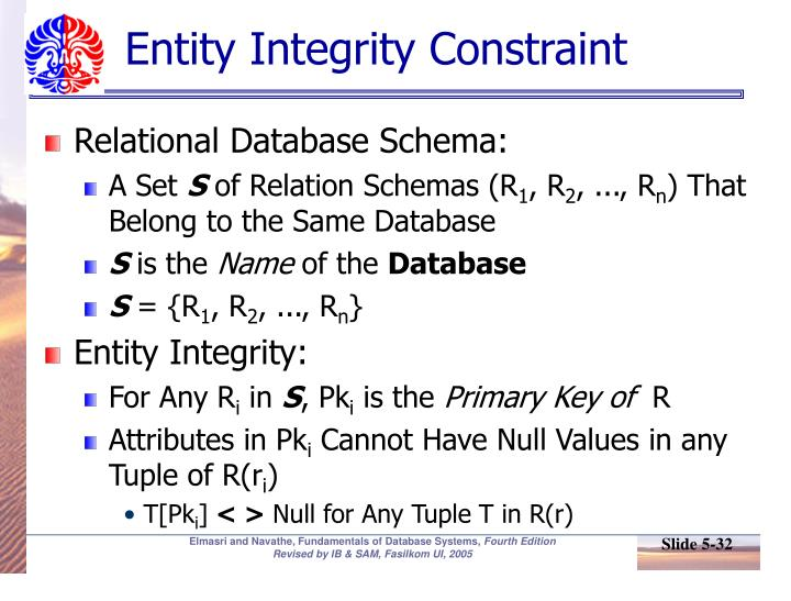 Relational Database Schema: