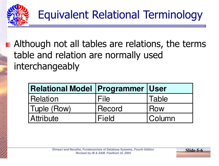 Equivalent Relational Terminology