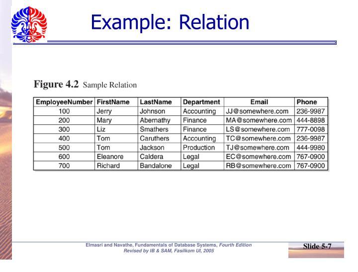 Example: Relation