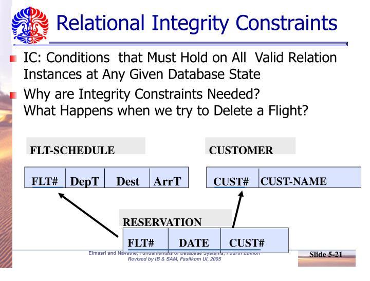 Relational Integrity Constraints