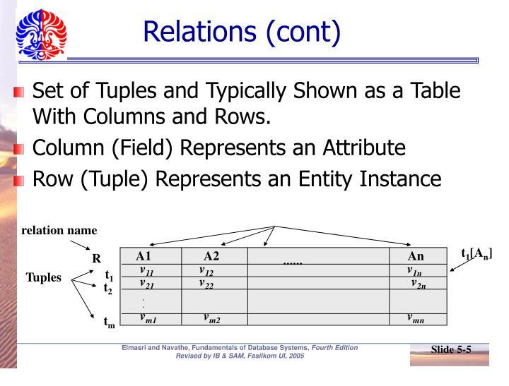 relation name