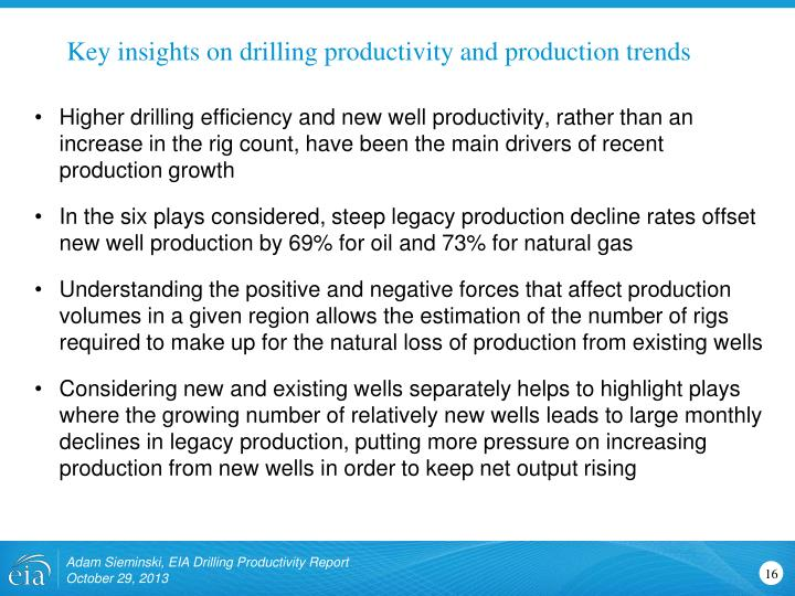 Key insights on drilling productivity and production trends