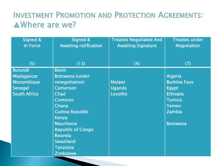 Investment Promotion and Protection Agreements: