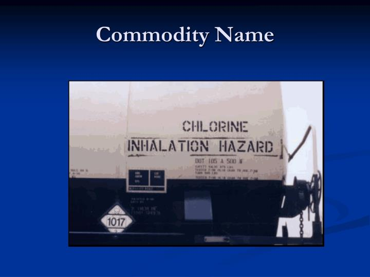 Commodity Name