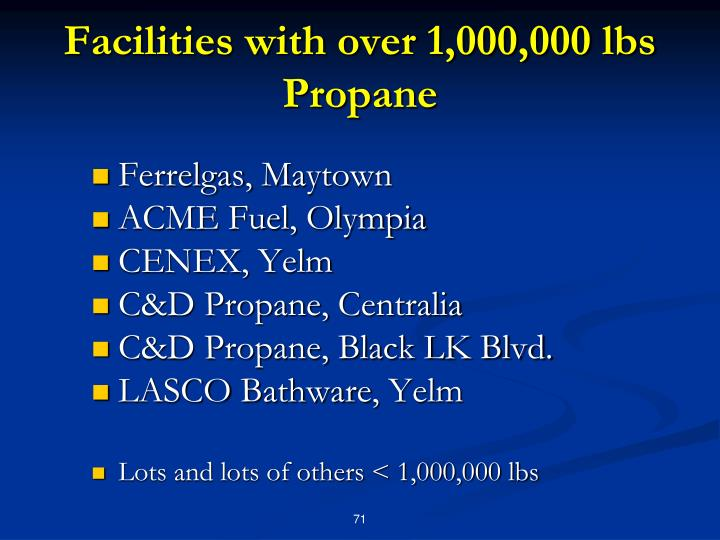 Facilities with over 1,000,000 lbs Propane