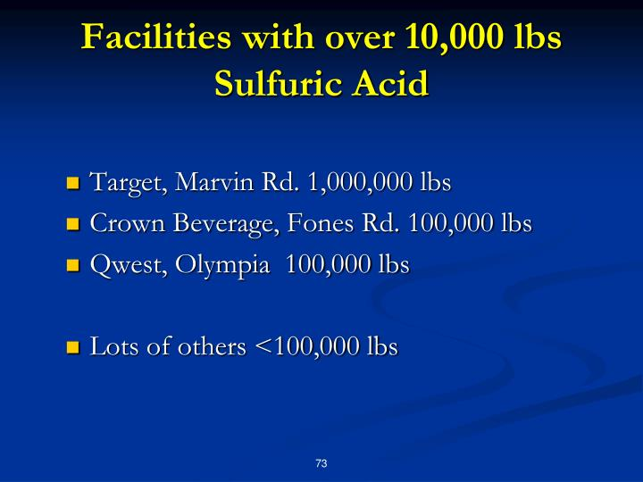 Facilities with over 10,000 lbs Sulfuric Acid