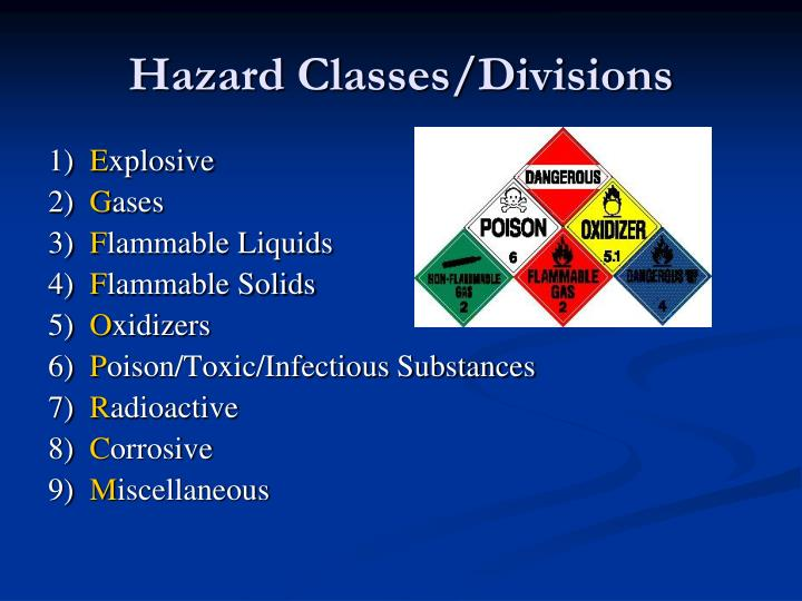 Hazard Classes/Divisions