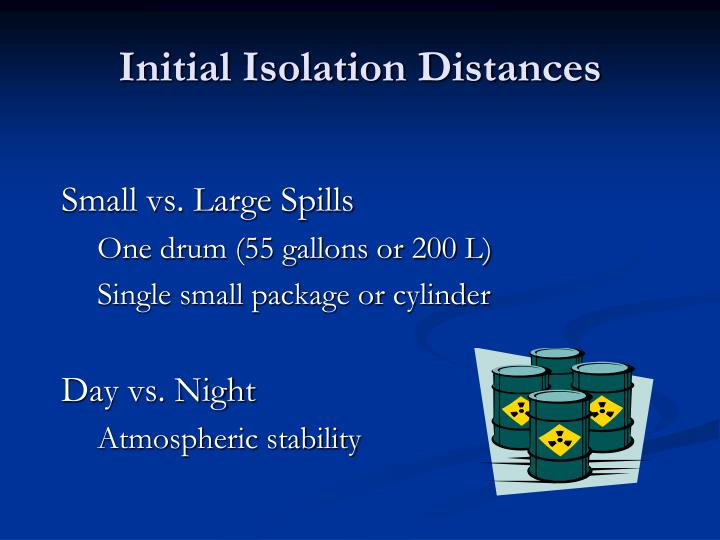 Initial Isolation Distances