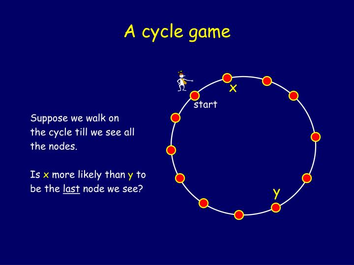 A cycle game
