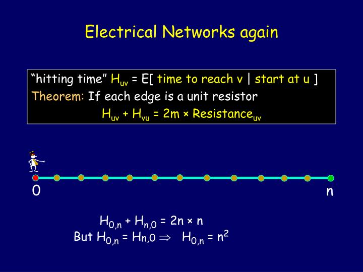Electrical Networks again