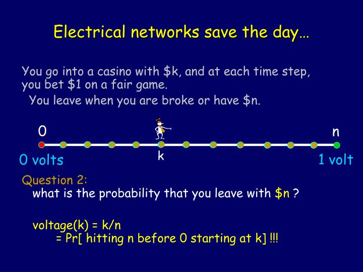 Electrical networks save the day…