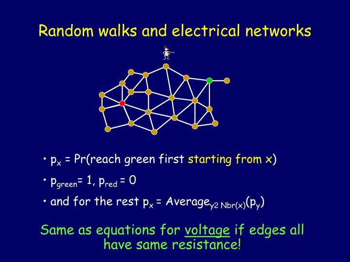 Random walks and electrical networks