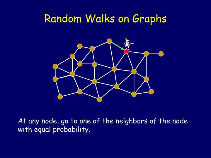 Random Walks on Graphs
