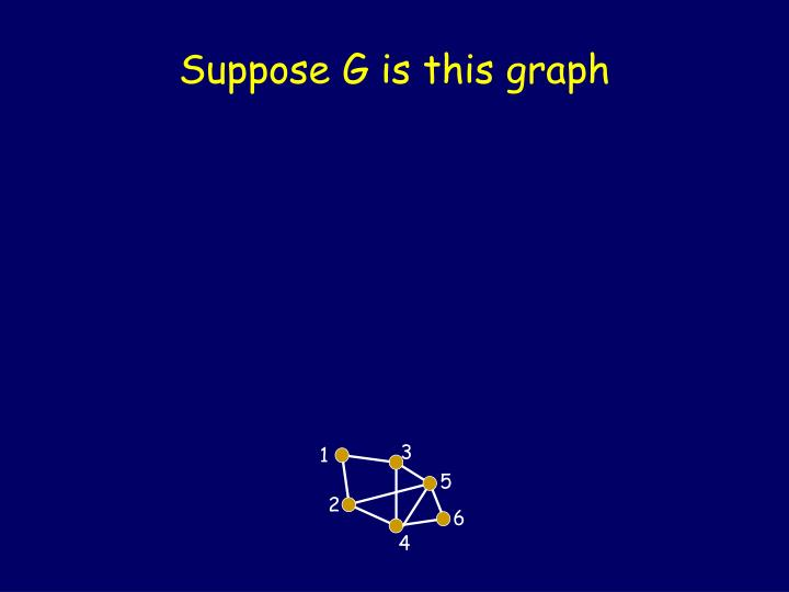 Suppose G is this graph