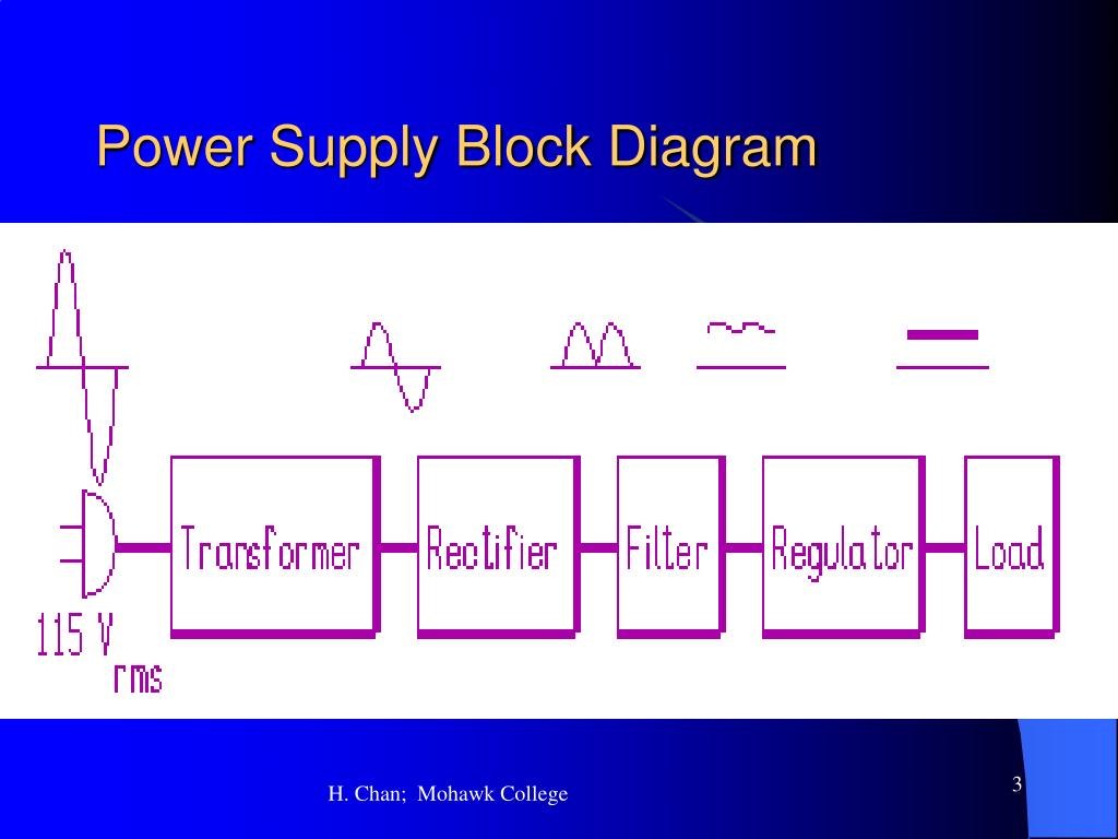 PPT - ELECTRONIC CIRCUITS PowerPoint Presentation - ID:6744959