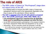 the role of aris