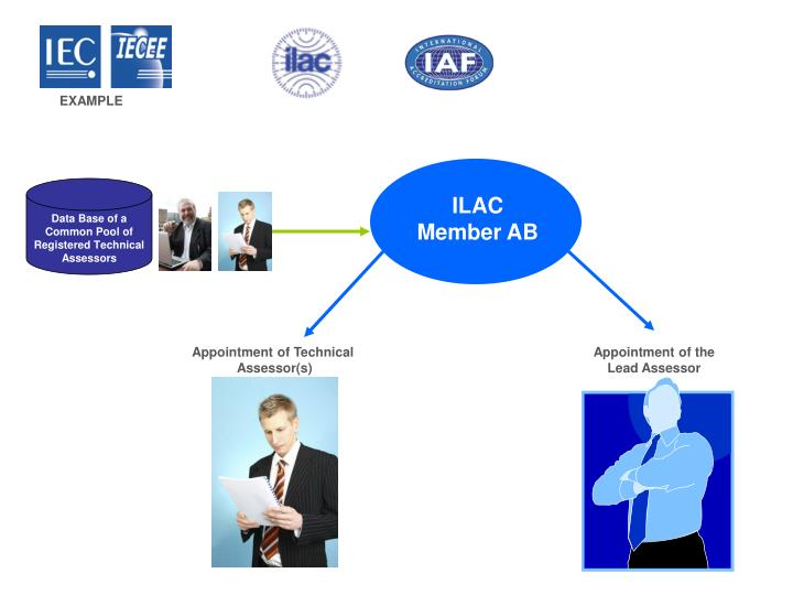 Data Base of a Common Pool of Registered Technical Assessors