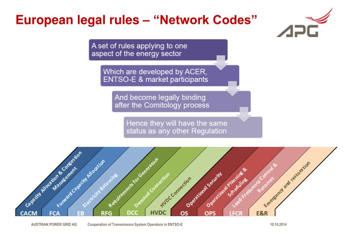 "European legal rules – ""Network Codes"""