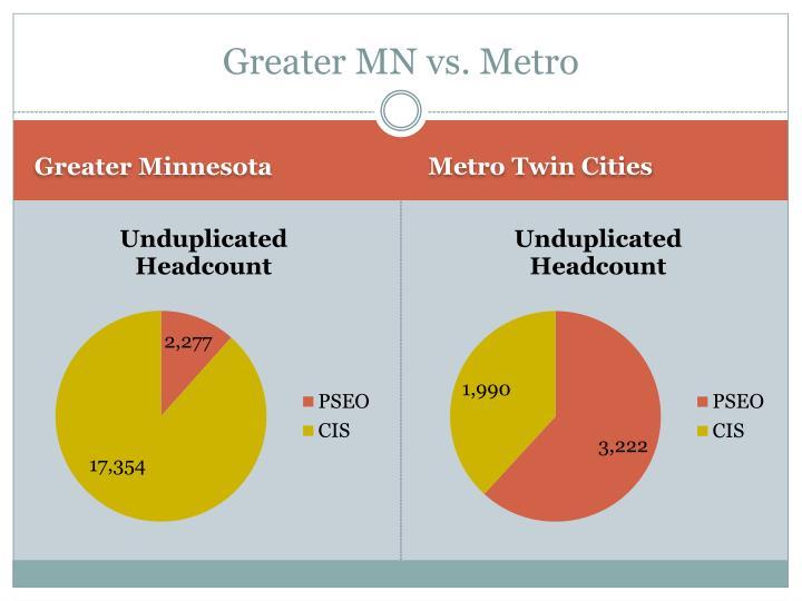 Greater MN vs. Metro