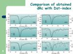 comparison of obtained drc with dst index