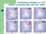 correlation between cut off rigidity variations drc and dst index