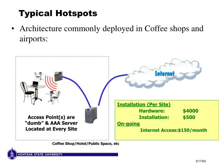 Coffee Shop/Hotel/Public Space, etc