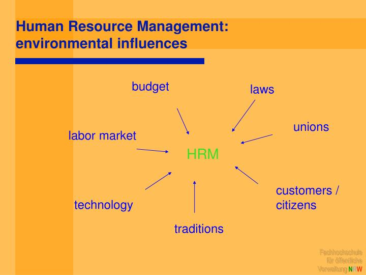 Human Resource Management: