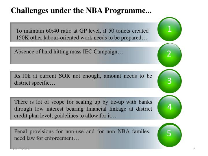 Challenges under the NBA Programme...