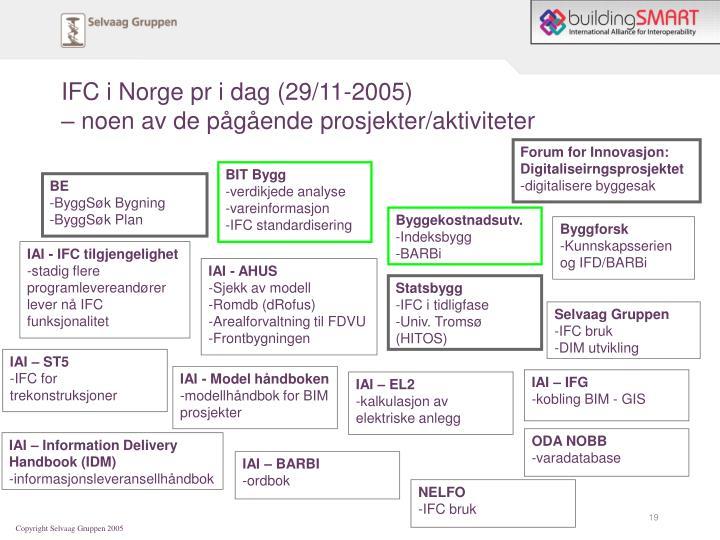 IFC i Norge pr i dag (29