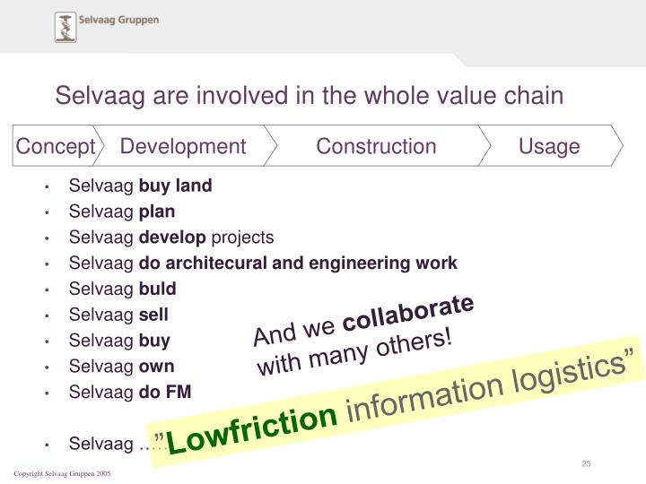 Selvaag are involved in the whole value chain