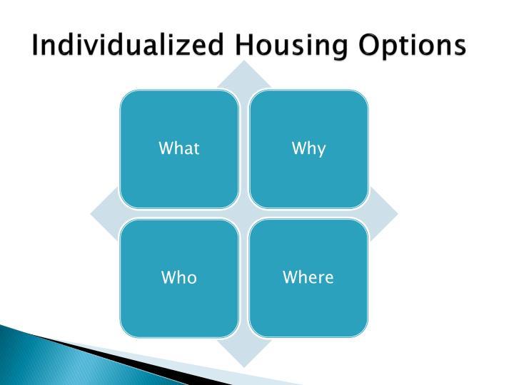 Individualized Housing Options