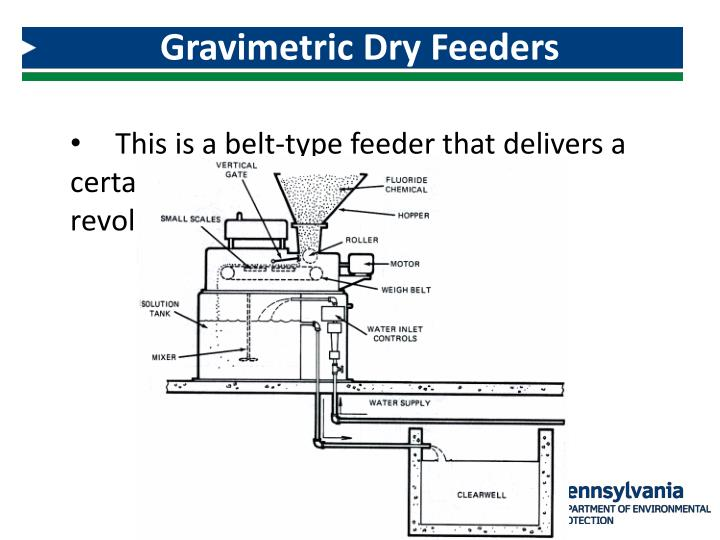 Gravimetric Dry Feeders