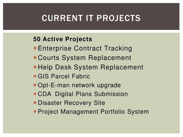 Current IT Projects