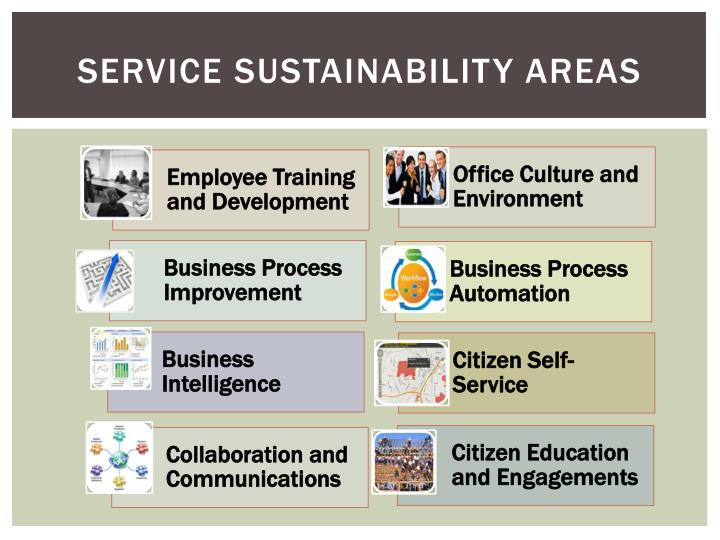Service Sustainability Areas