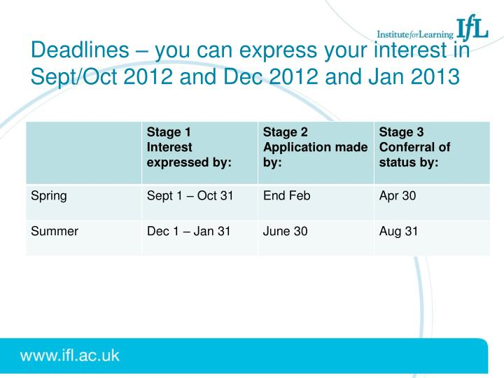 Deadlines – you can express your interest in Sept/Oct 2012 and Dec 2012 and Jan 2013