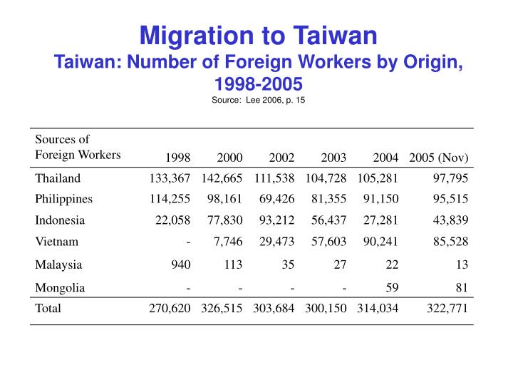 Migration to Taiwan