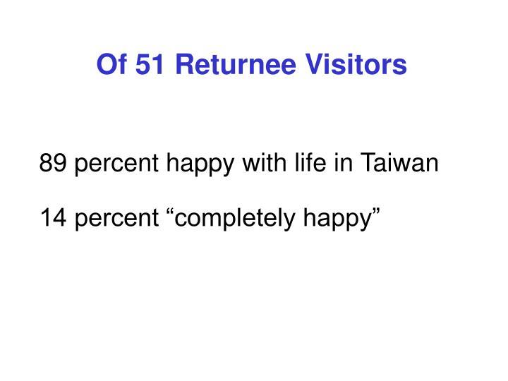 Of 51 Returnee Visitors