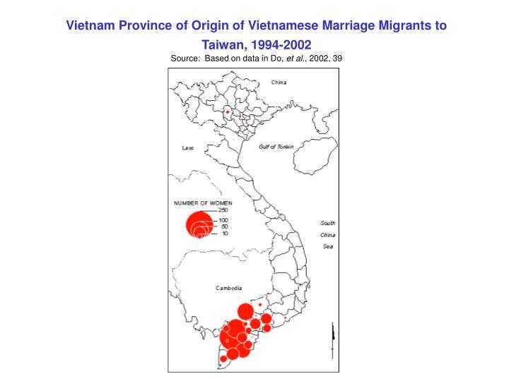 Vietnam Province of Origin of Vietnamese Marriage Migrants to Taiwan, 1994-2002