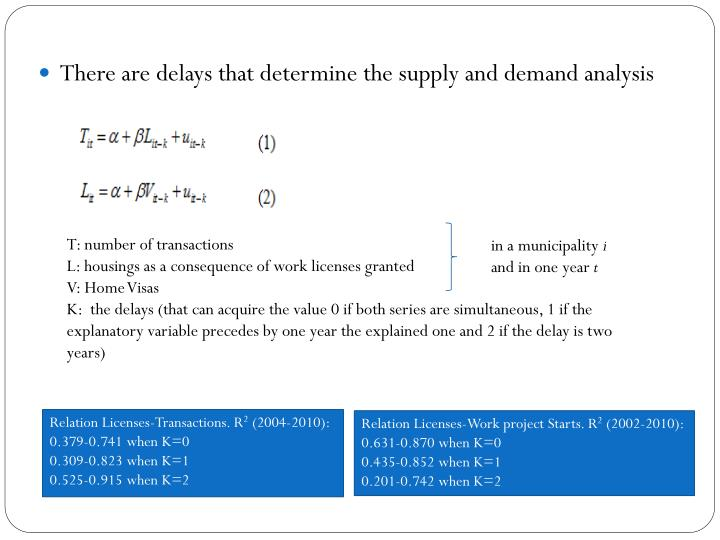 There are delays that determine the supply and demand analysis