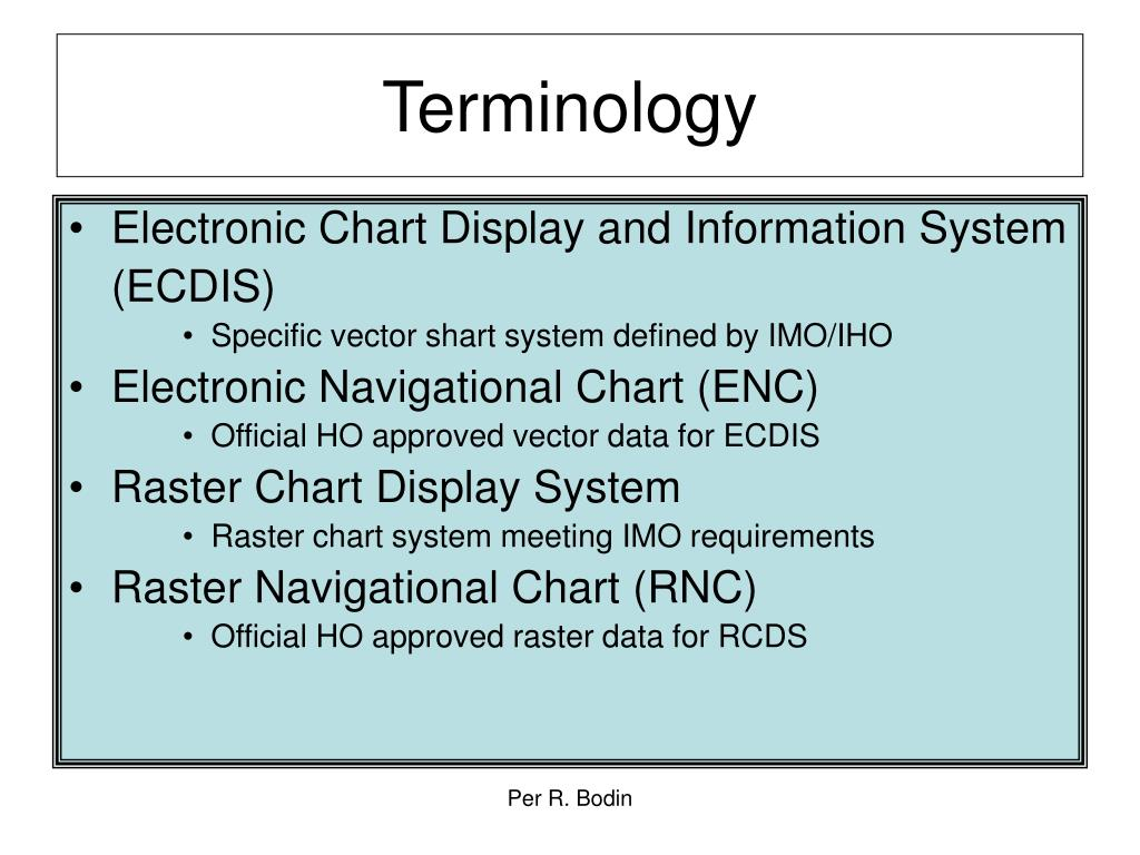 PPT - Electronic Chart PowerPoint Presentation - ID:6745165