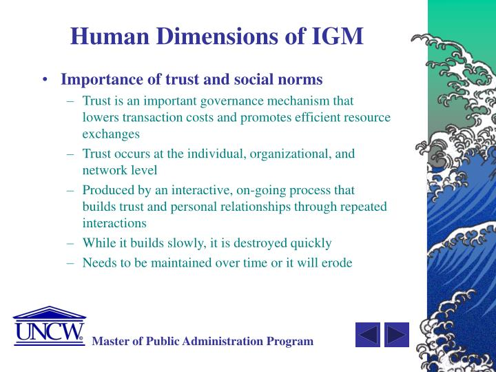 Human Dimensions of IGM