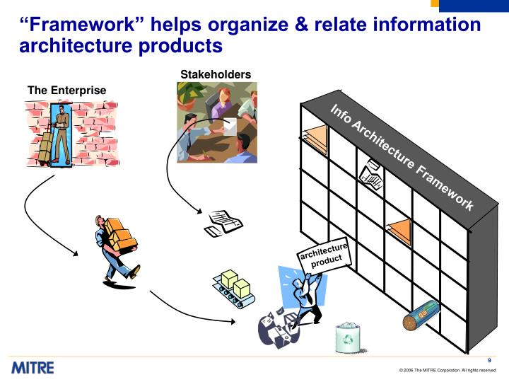 """""""Framework"""" helps organize & relate information architecture products"""