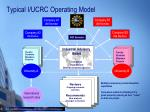 typical i ucrc operating model