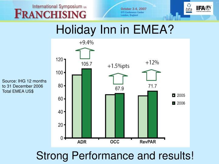 Holiday Inn in EMEA?