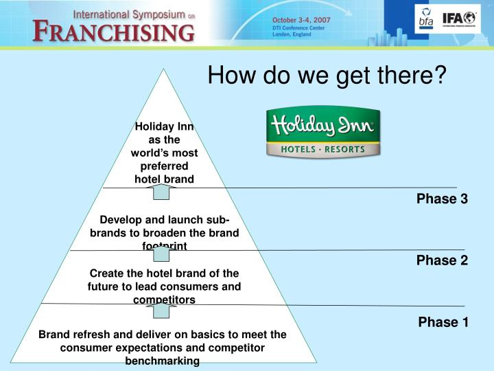 Holiday Inn as the world's most preferred hotel brand